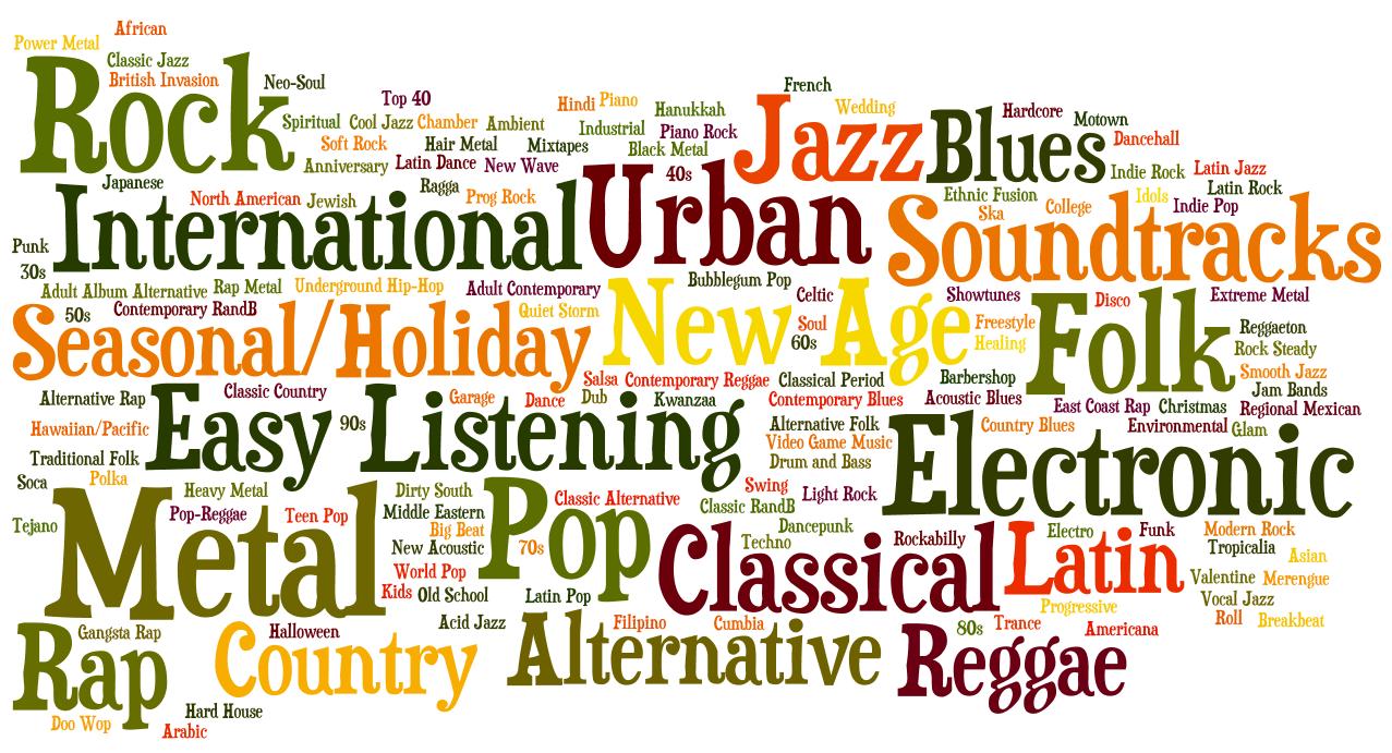 Változatos zenei stílus
